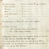 Fees for tuition (1854-1880)