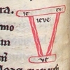 diagram of the letters of the tetragrammaton symbolizing the Trinity