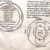 two diagrams of the earth