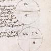 geometrical diagrams
