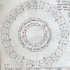 calendrical diagram