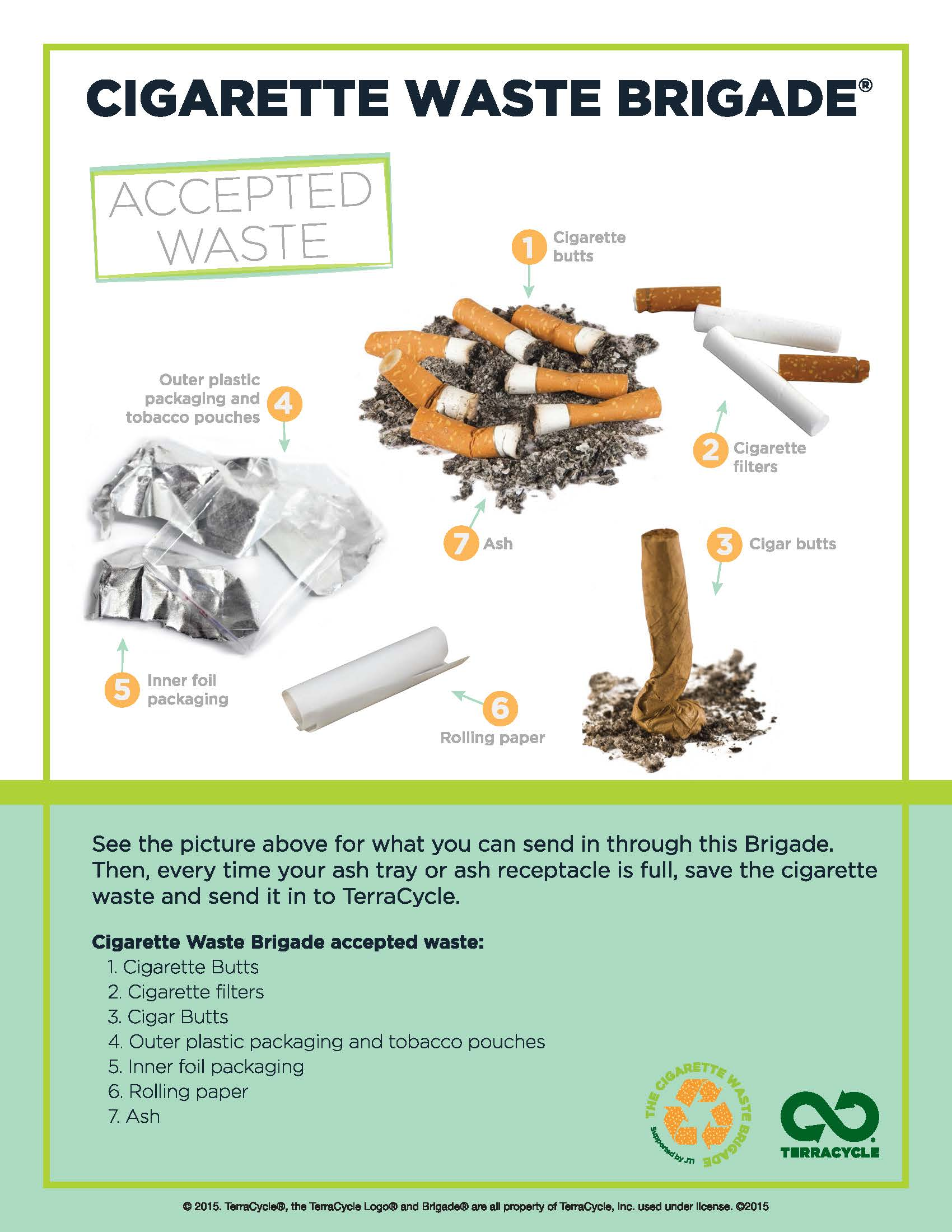 Cigarette waste