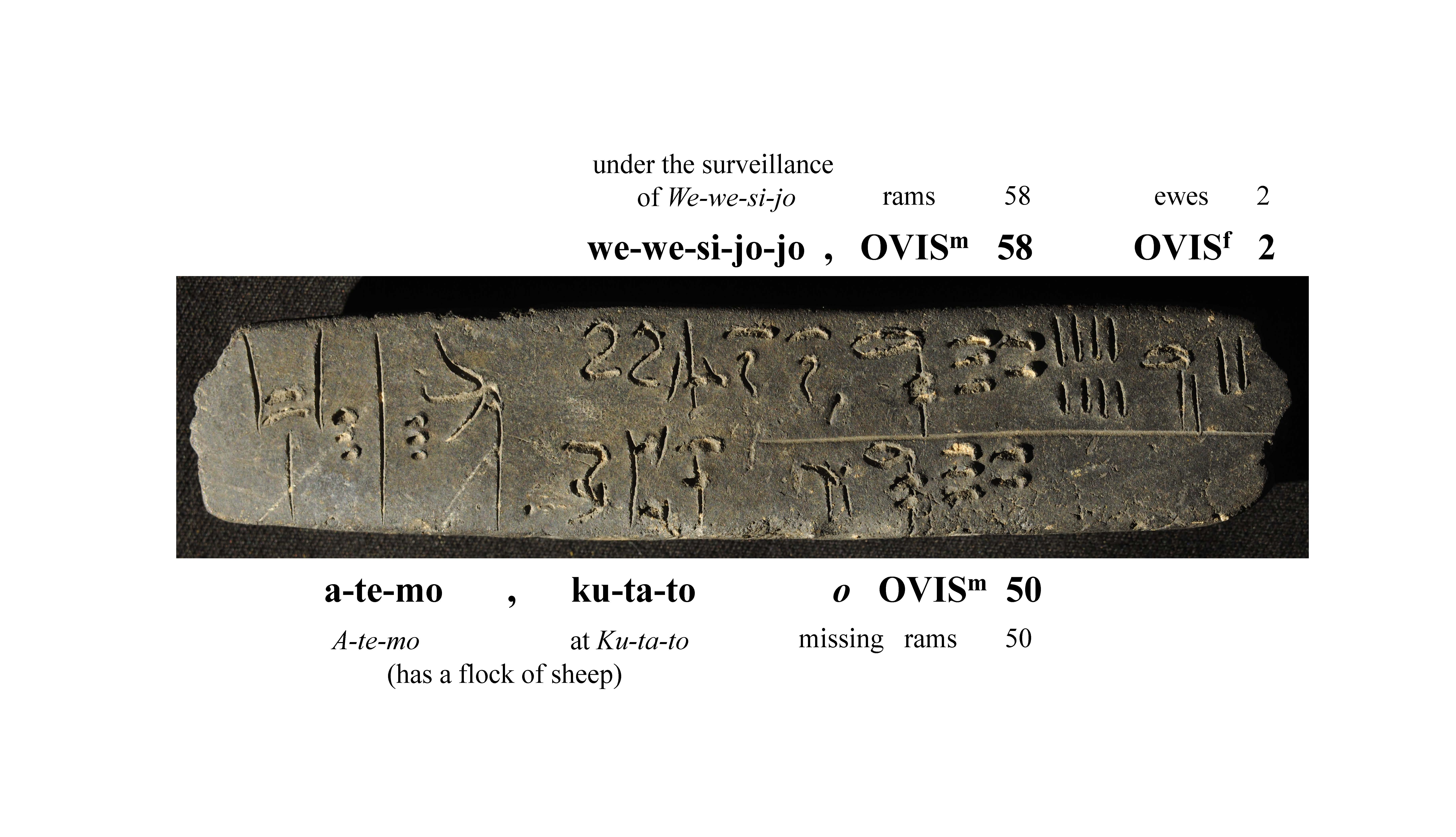 Linear B with text