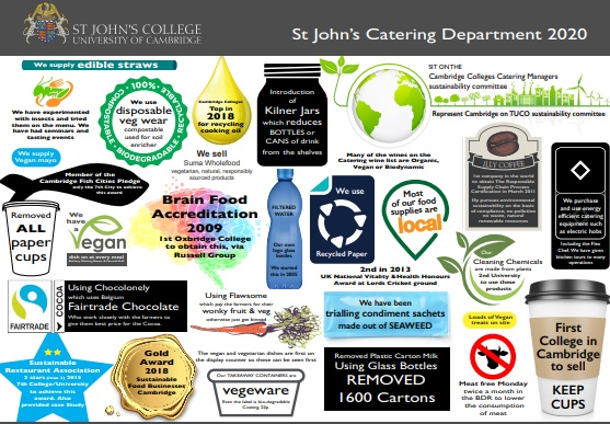 sustainability in catering